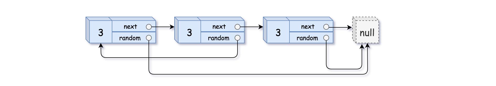 leetcode 138 复制带随机指针的链表