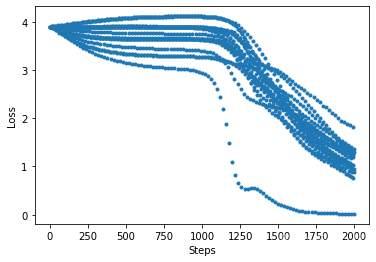 技术实践丨体验量子神经网络在自然语言处理中的应用