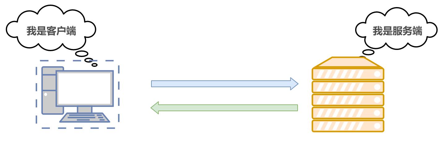 HTTP 协议的前世今生