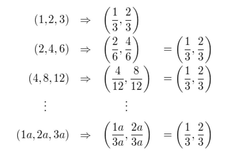 关于齐次坐标的理解