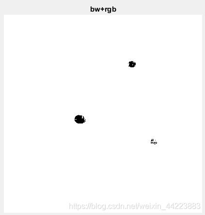 MATLAB实现图像分割(木材虫眼)