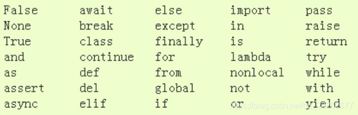 Python基础(必学)