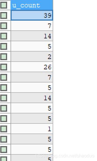 group by  按某一时间段分组统计并查询
