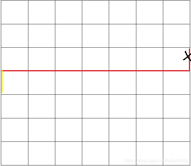好学易懂 从零开始的插头DP(一)