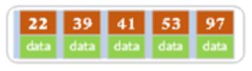 硬核!MySQL数据库面经大全——双非上岸阿里巴巴系列
