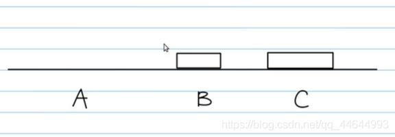 什么是递归?用Java写一个简单的递归程序