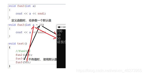 C++ :输入&输出  缺省参数   函数重载
