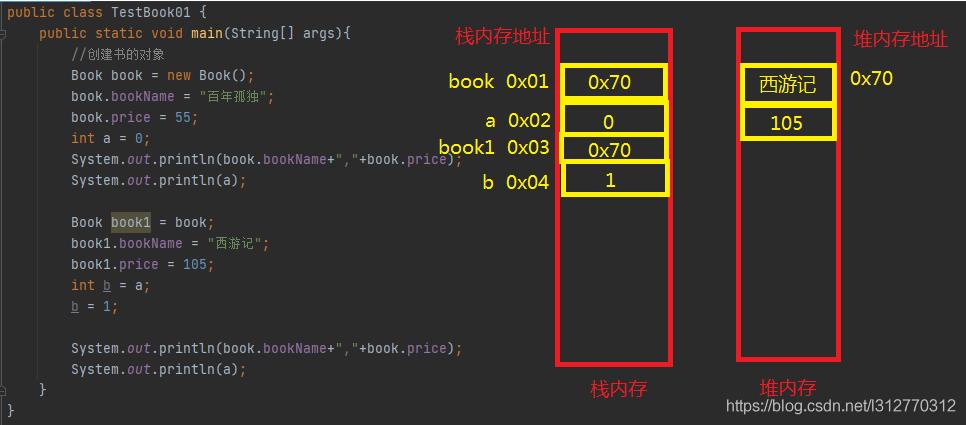 一文读懂Java对象的内存分配(附图详解)
