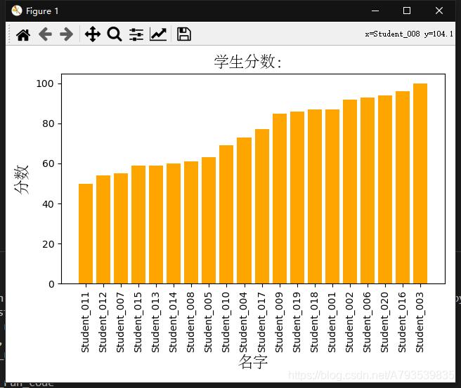 Python入门到实战(五)自动化办公、pandas操作Excel、数据可视化、绘制柱状图、操作Word、数据报表生成、pip install国内镜像下载