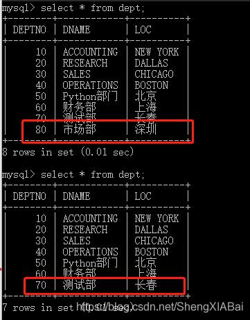 Python学习 Day48 Python与MySQL的交互操作 14