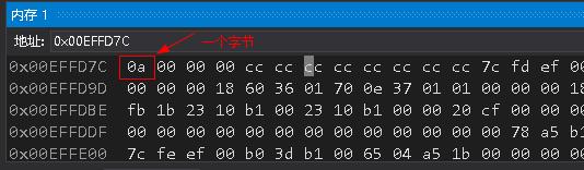 黑马程序员C语言基础(第六天)指针