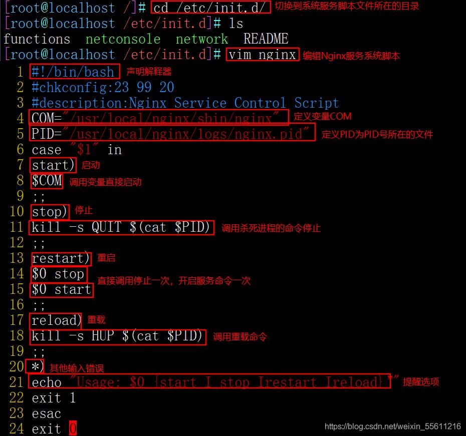 Web服务------Nginx网站服务(图文详解)