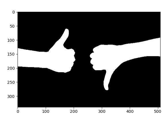 教你如何使用 OpenCV检测图像中的轮廓