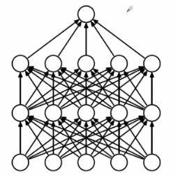 生成对抗网络(GAN)详细介绍及数字手写体生成应用仿真(附代码)