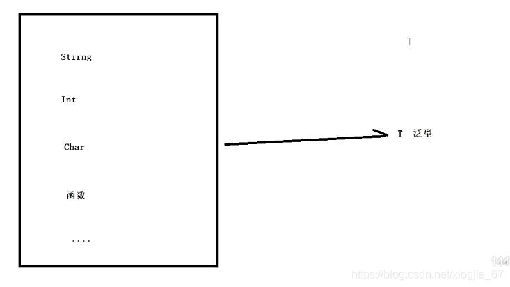 【12】Kotlin函数泛型协程