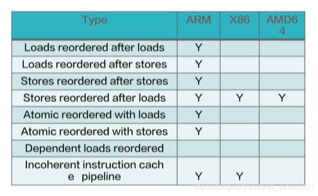 """毕昇 JDK:""""传奇再现""""华为如何打造 ARM 上最好用的 JDK?"""