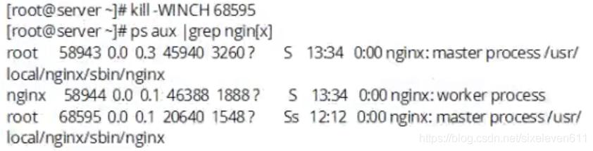Web服务器群集——Nginx动态网站架构(笔记)