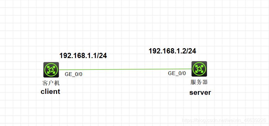 华三设备实现Telnet远程登陆的三种方式(V7)