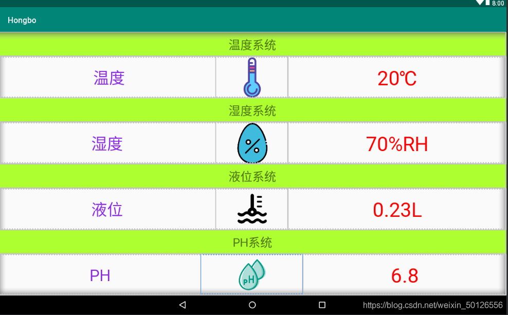 (android筑基系列)之LinearLayout适配问题(android:layout_weight属性)