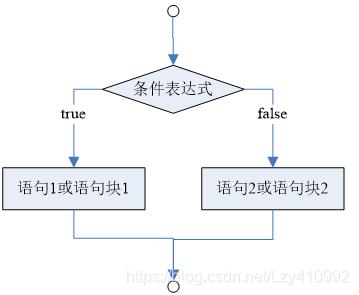 Java基础知识总结(超详细整理)