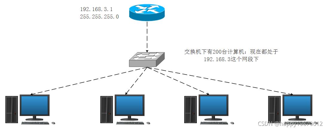 网络协议:网络基础