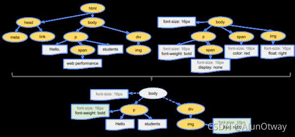 web前端巨无霸长文-持续更新2021-10-13(1.6w+字)