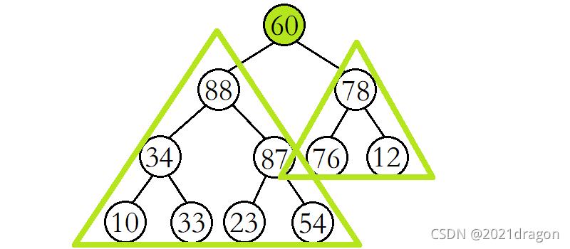 STL详解(九)—— priority_queue的使用与模拟实现