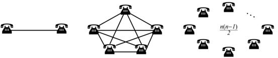 计算机网络 -- 三种交换方式
