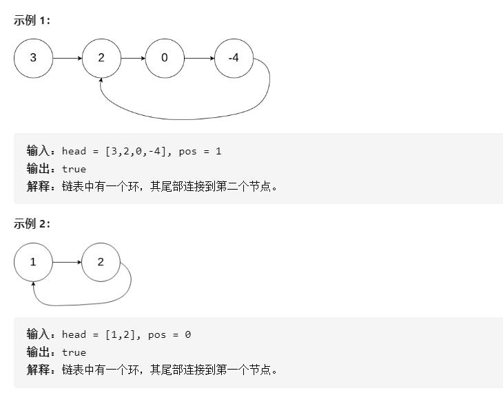 【数据结构】链表经典算法题集锦