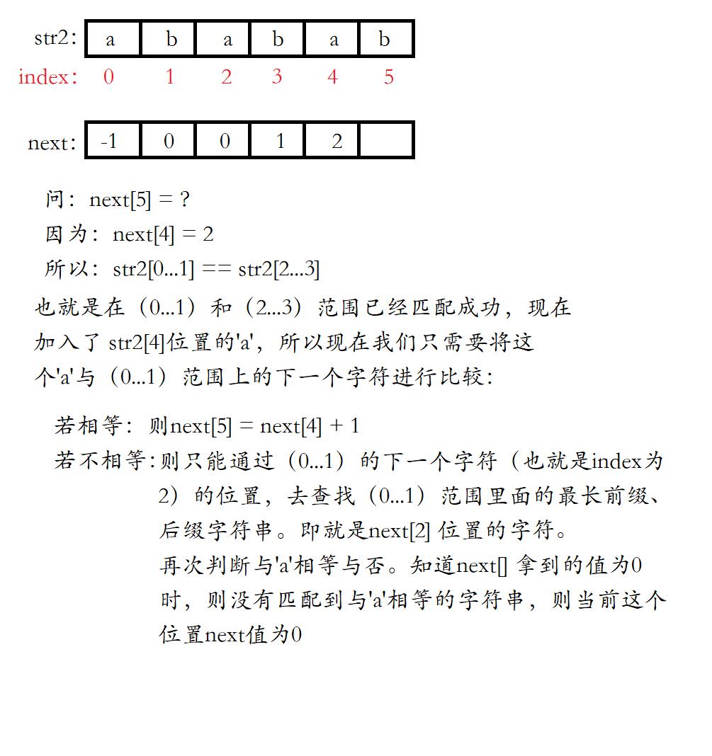 彻底理解KMP算法!【爆肝力作 建议收藏】