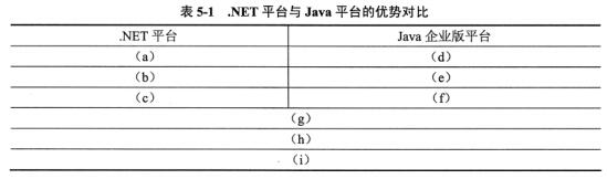 2012年上半年软考真题 系统分析师 下午试卷 案例【含答案解析】