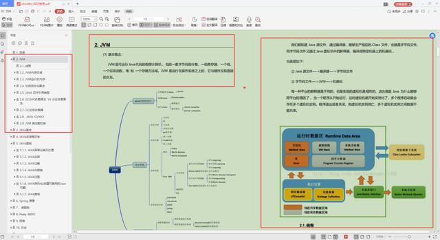 从零到进阶架构,一份覆盖全网所有技术点3283页笔记、pdf教程