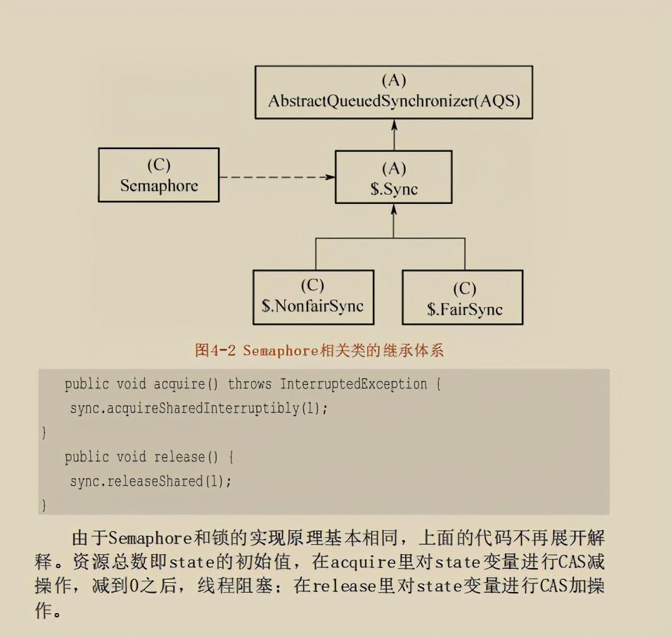 你不学我不学,这份饿了么架构师纯手打Java并发实现原理:JDK源码剖析谁来学?