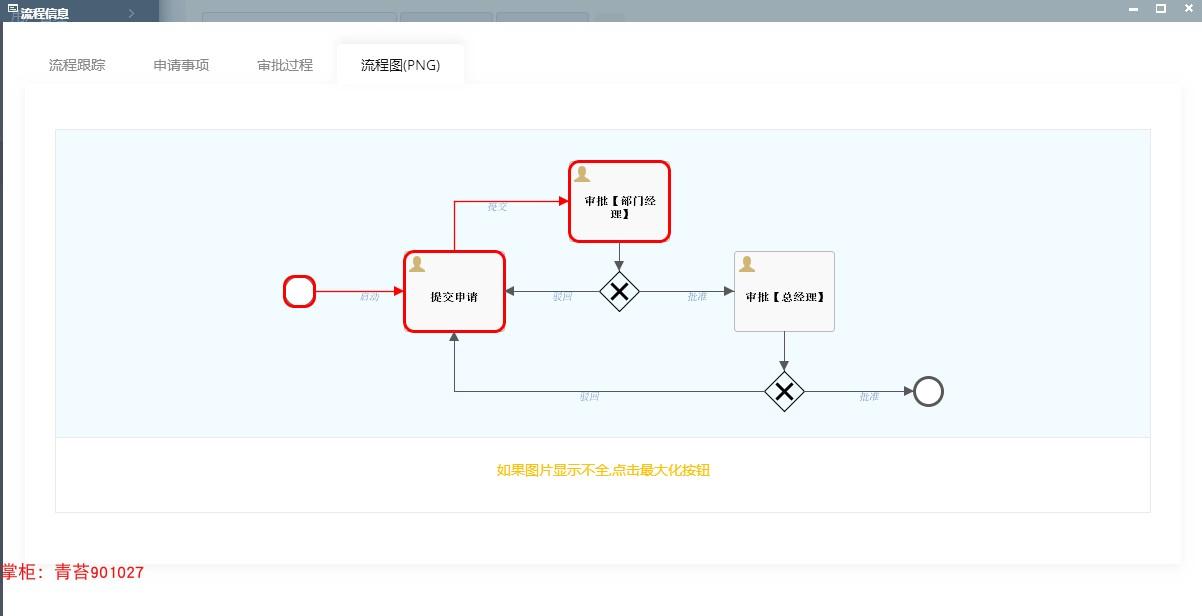 springboot 整合flowable 流程引擎项目源码 mybiats vue.js 前后分离 跨域