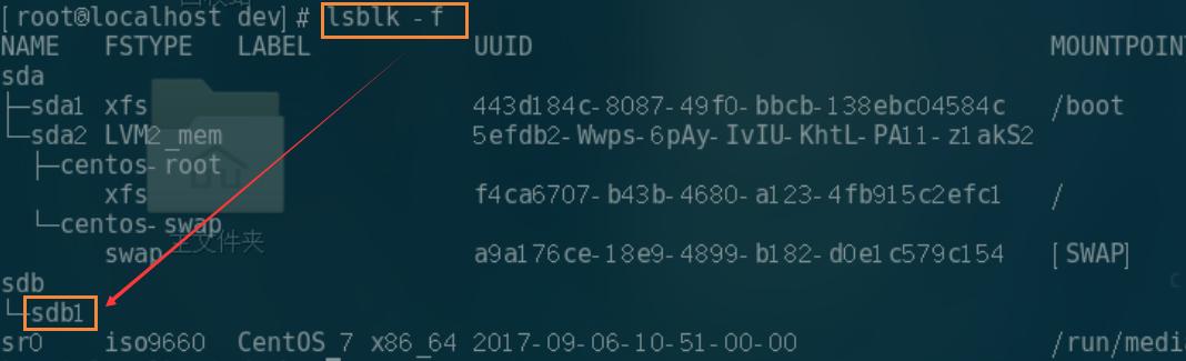 Linux磁盘分区、挂载