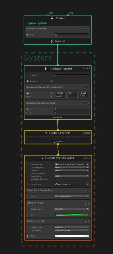 VisualEffectGraph基础操作 --创建VEG项目步骤讲解