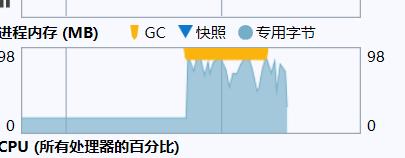 .Net性能调优-ArrayPool