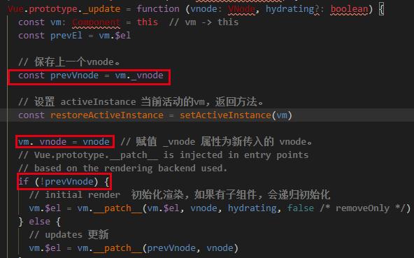 Vue.js源码解析-Vue初始化流程之动态创建DOM