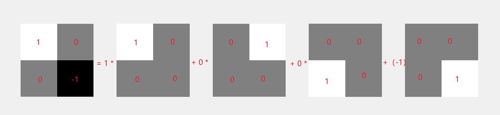 JPG学习笔记3(附完整代码)