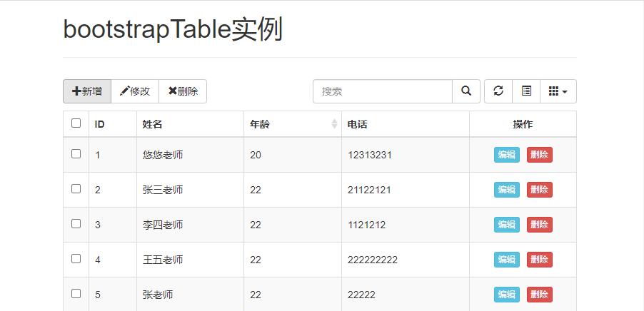 python测试开发django-127.bootstrap-table 如何给单元格添加功能按钮(编辑/删除) 和事件(events)