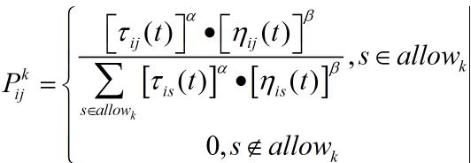 蚁群算法(ACO)解决TSP问题