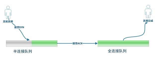 TR2021_0000偶发数据库连接异常问题排查