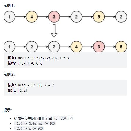 leetcode刷题_PYTHON(8):链表(8)分隔链表