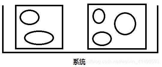 什么是沙箱机制