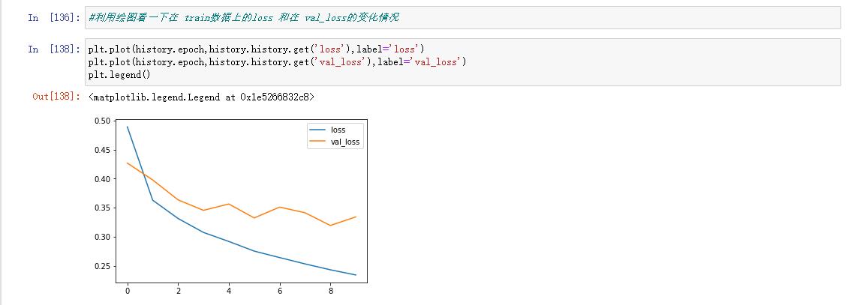 机器学习--tensorflow数据拟合情况 过拟合 和 欠拟合
