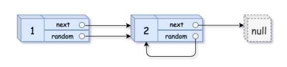 剑指 Offer 35. 复杂链表的复制