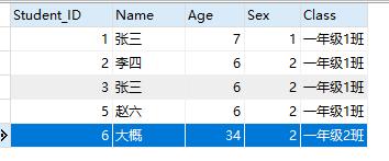 python实战GUI界面+mysql
