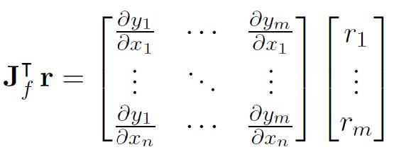 深度学习利器之自动微分(2)