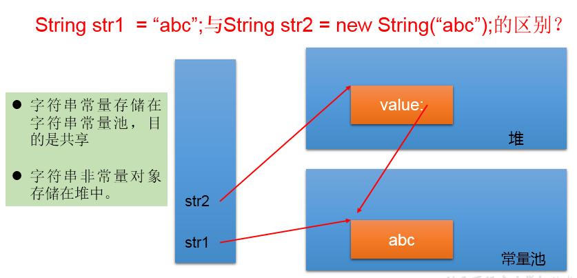 Java基础语法,常用知识复习(3)