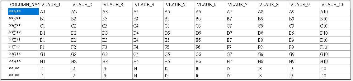 C#实现DataTable行列转置